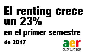 El Renting crece un 23% al cierre del primer semestre del 2017