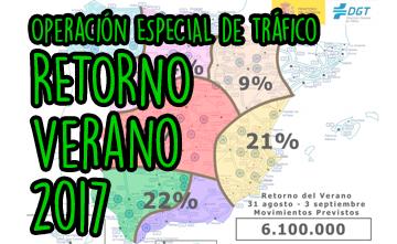 Operación Retorno verano 2017