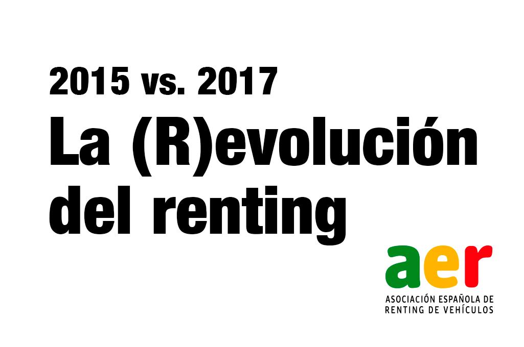 """La """"(R)evolución"""" del renting (2015-2017)"""