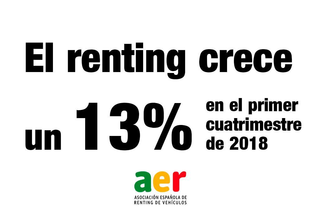 crecimiento renting primer cuatrimestre 2018