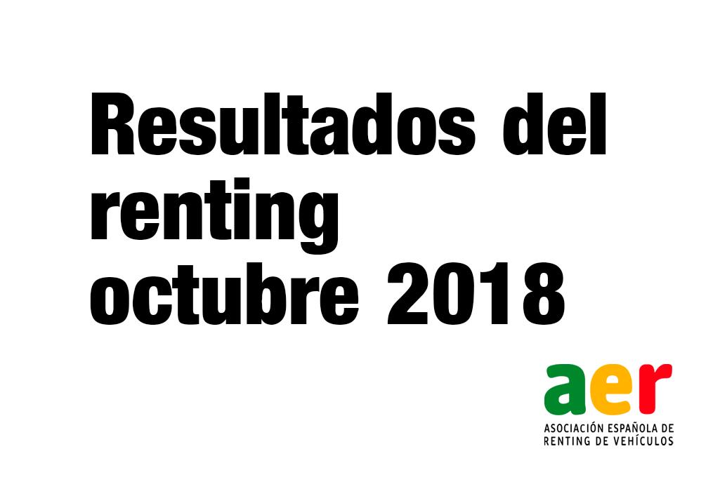 resultados renting octubre 2018